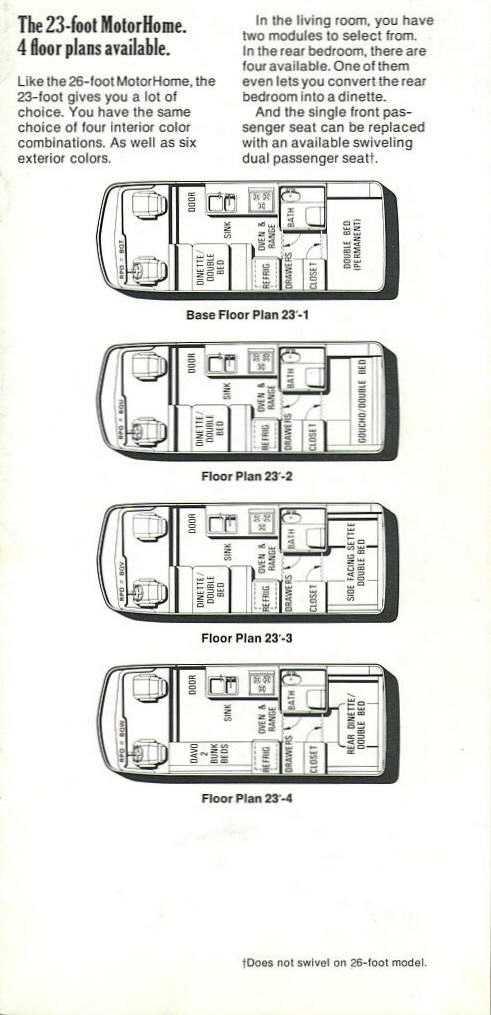 2000 thor wiring diagram thor battery diagram wiring